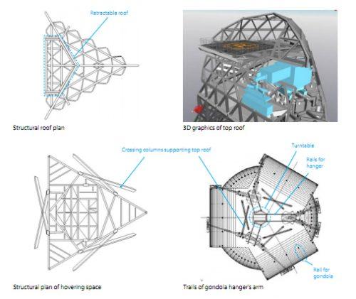 Mode Gakuen Cocoon Tower Data Photos Amp Plans