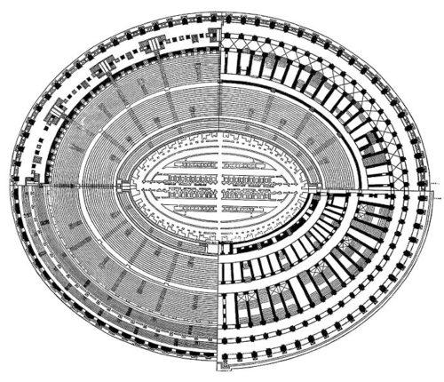 Coliseo De Roma Ficha Fotos Y Planos Wikiarquitectura