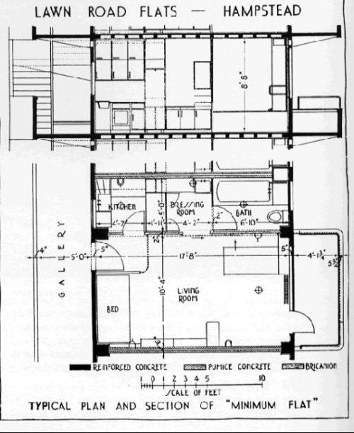 Apartamentos Lawn Road - Isokon Flats - Ficha, Fotos y Planos ...