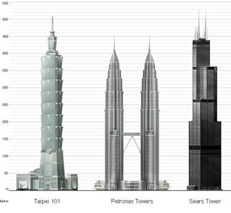 Petronas Towers Data Photos Amp Plans Wikiarquitectura