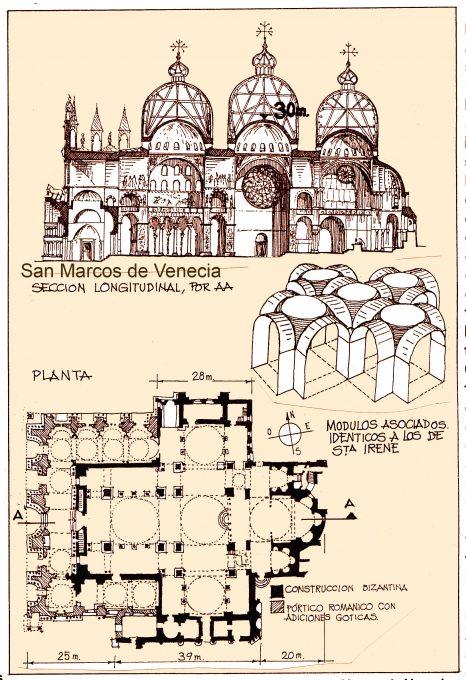 Basilica De San Marcos Ficha Fotos Y Planos Wikiarquitectura